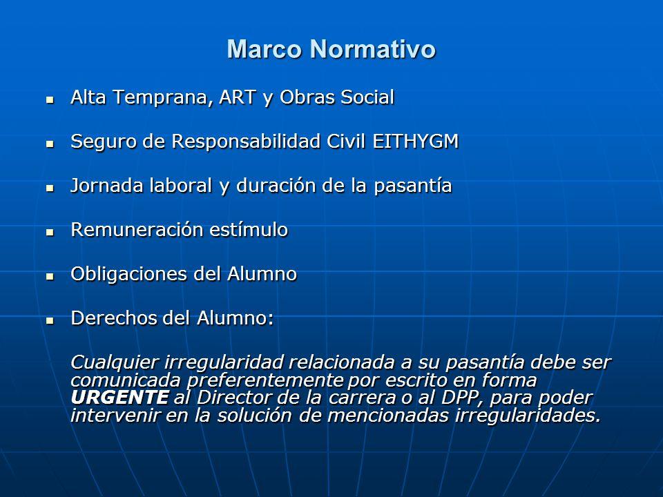 Marco Normativo Alta Temprana, ART y Obras Social