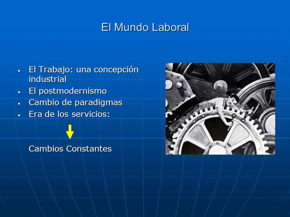 El Mundo Laboral El Trabajo: una concepción industrial
