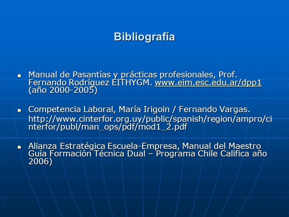 Bibliografía Manual de Pasantías y prácticas profesionales, Prof. Fernando Rodríguez EITHYGM. www.eim.esc.edu.ar/dpp1 (año 2000-2005)