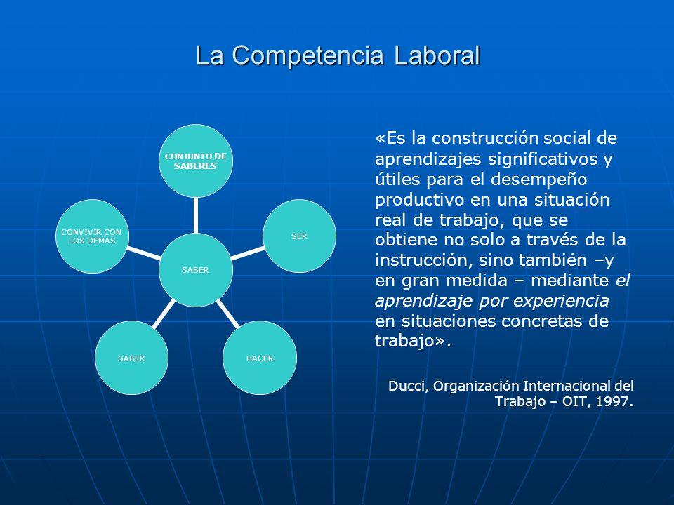 La Competencia Laboral