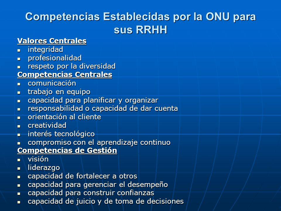 Competencias Establecidas por la ONU para sus RRHH