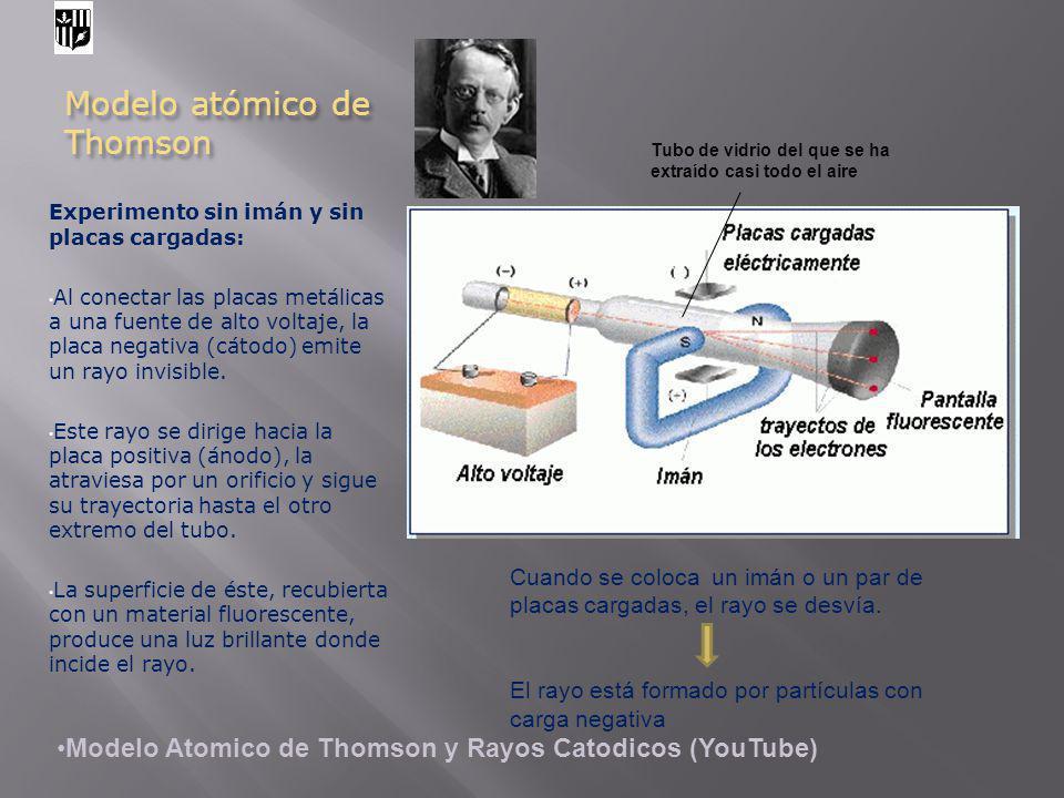 Modelo atómico de Thomson