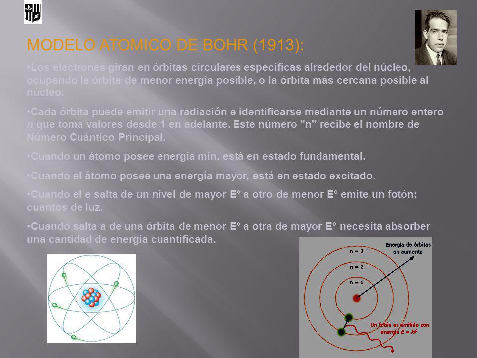 MODELO ATOMICO DE BOHR (1913):