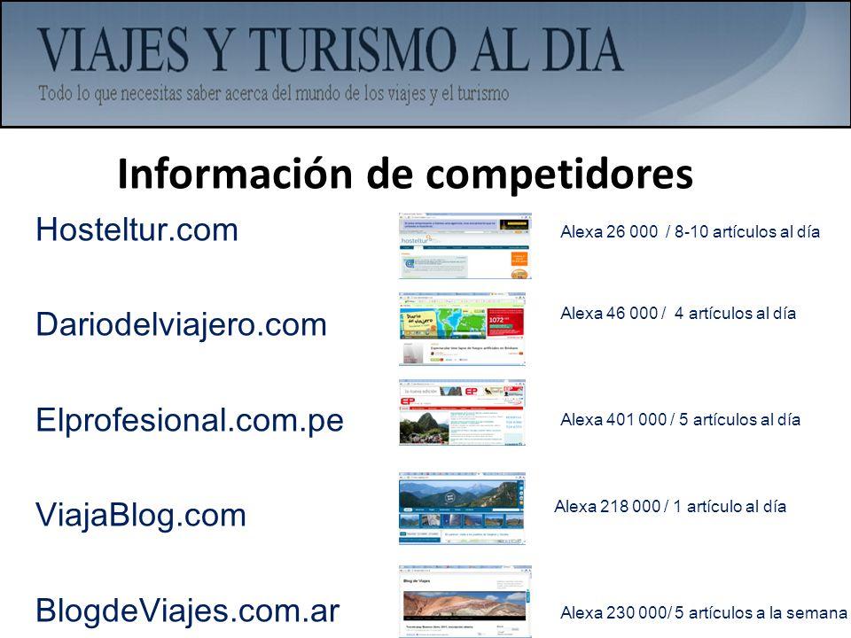 Información de competidores