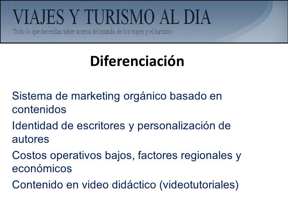 Diferenciación Sistema de marketing orgánico basado en contenidos