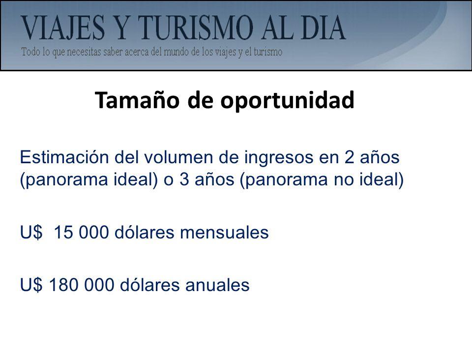 Tamaño de oportunidad Estimación del volumen de ingresos en 2 años (panorama ideal) o 3 años (panorama no ideal)