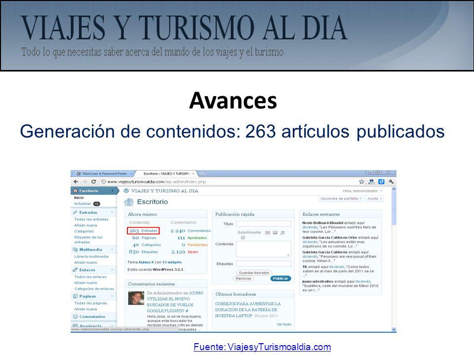 Avances Generación de contenidos: 263 artículos publicados