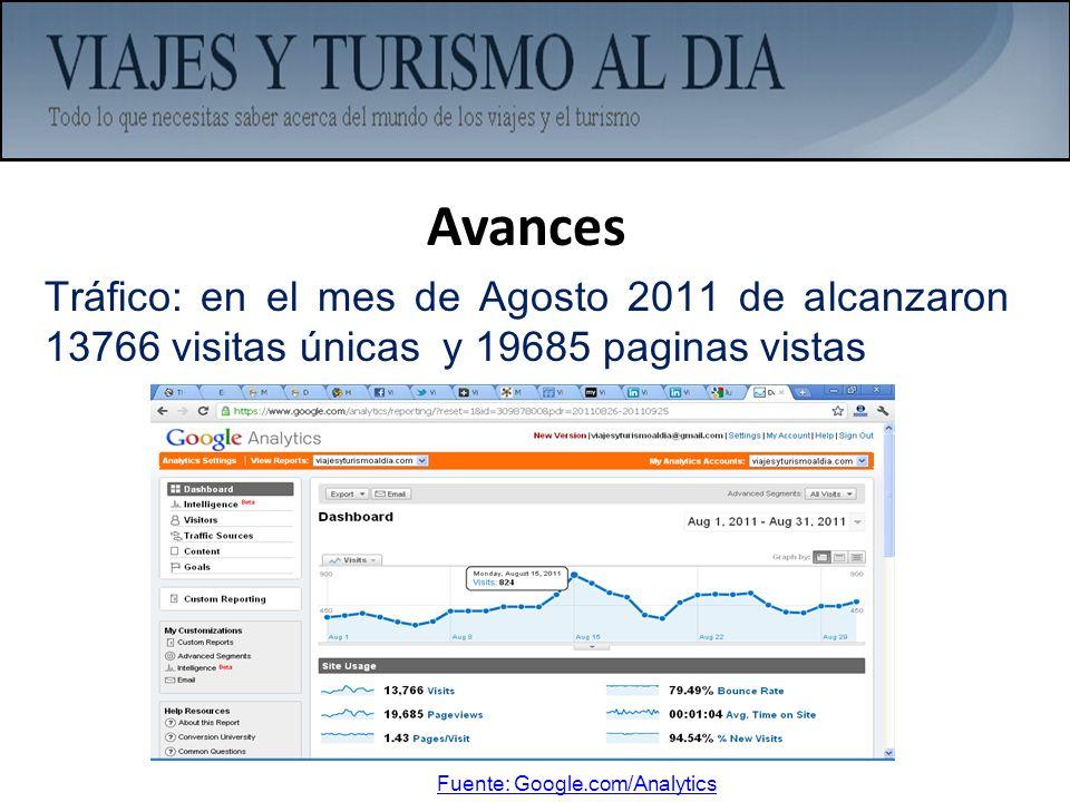 Avances Tráfico: en el mes de Agosto 2011 de alcanzaron 13766 visitas únicas y 19685 paginas vistas.