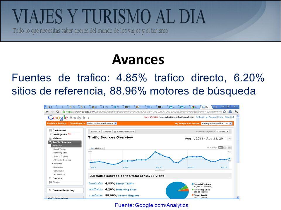 Avances Fuentes de trafico: 4.85% trafico directo, 6.20% sitios de referencia, 88.96% motores de búsqueda.