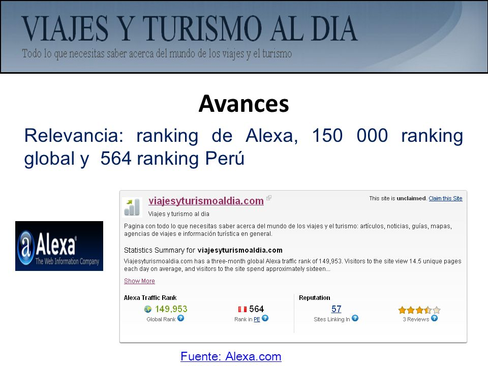 Avances Relevancia: ranking de Alexa, 150 000 ranking global y 564 ranking Perú Fuente: Alexa.com