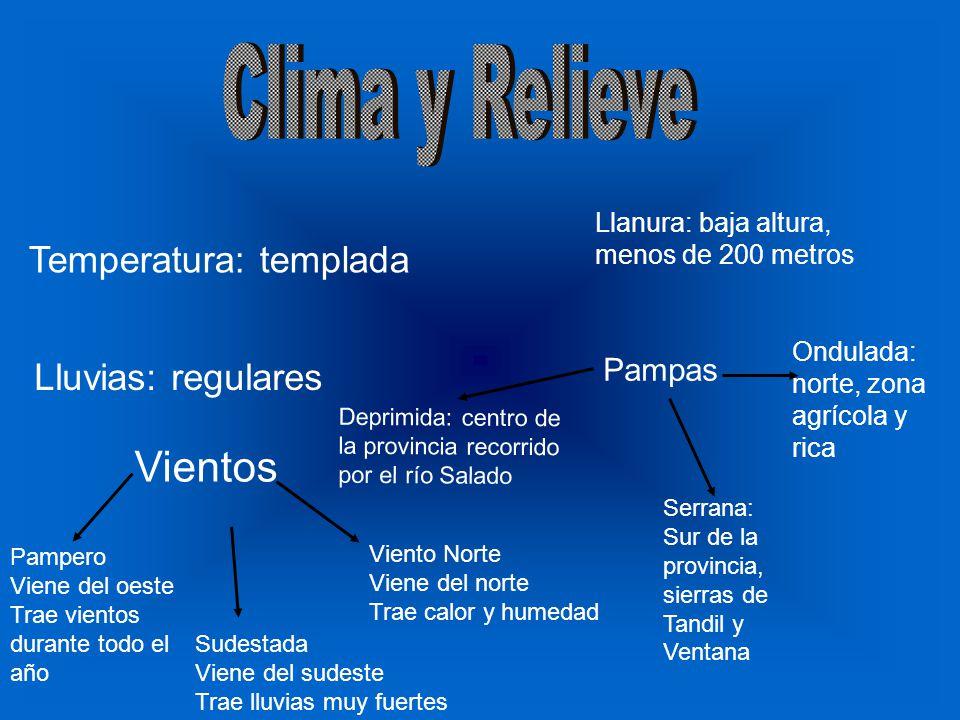 Clima y Relieve Vientos Temperatura: templada Lluvias: regulares