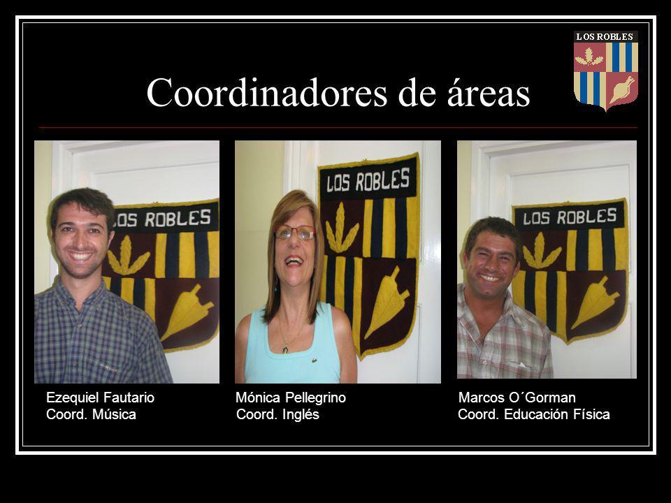 Coordinadores de áreas