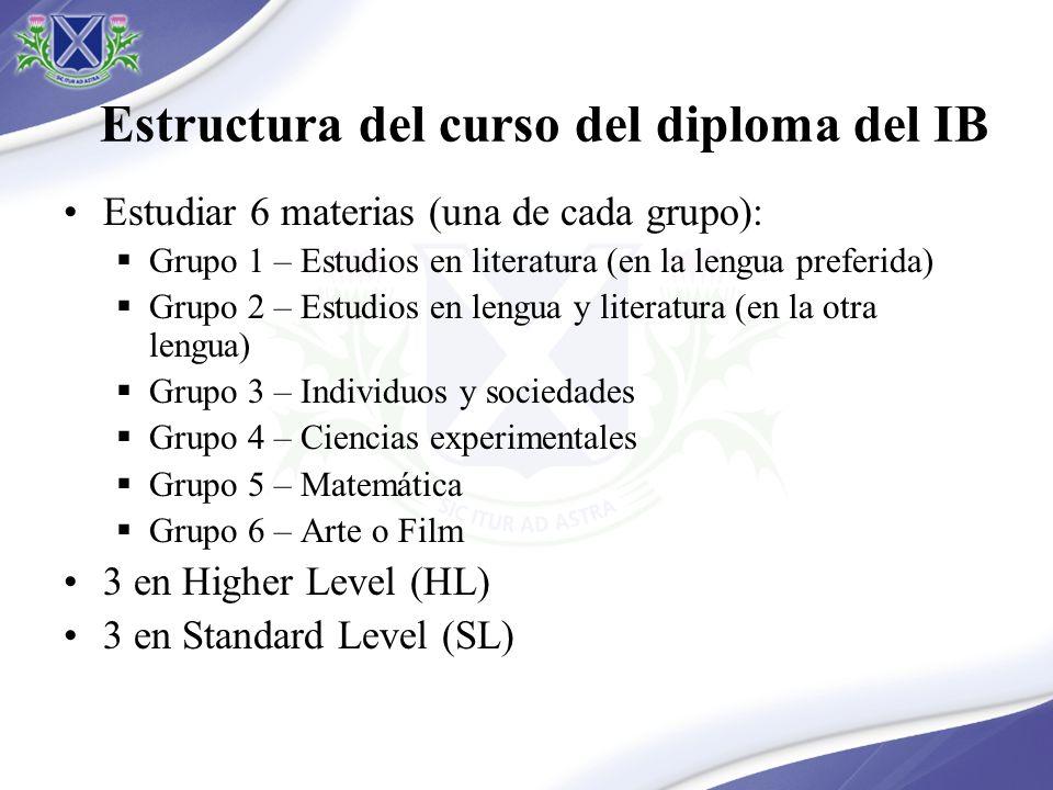 Estructura del curso del diploma del IB