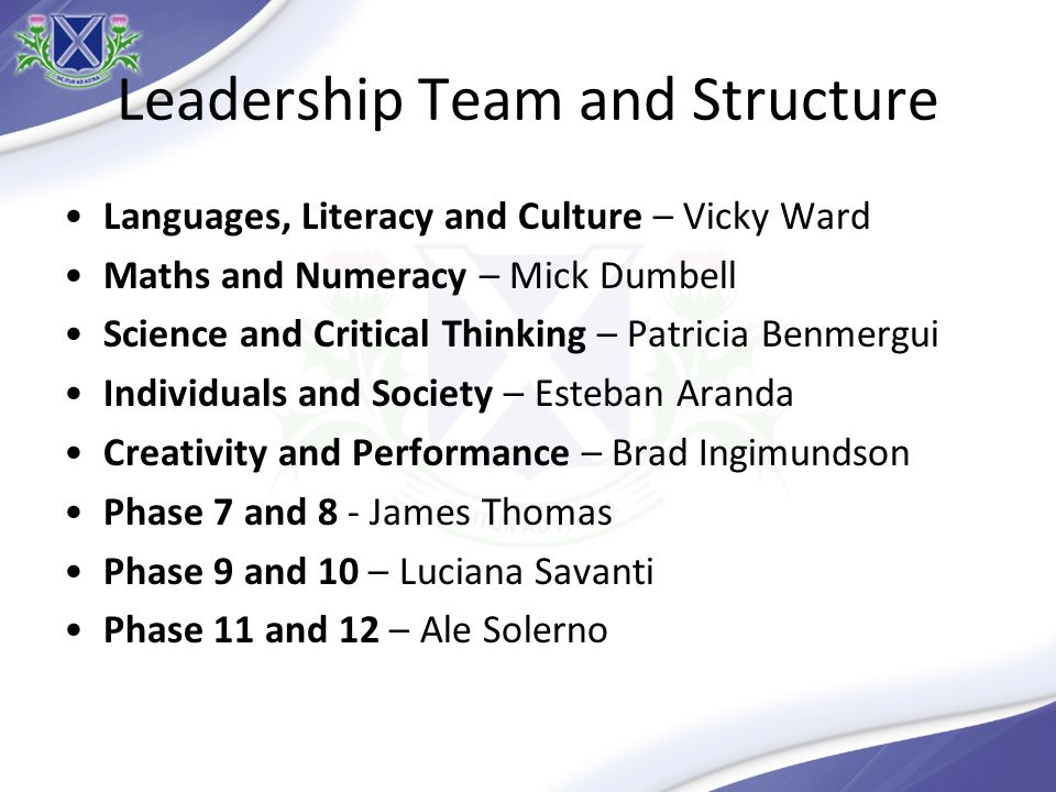 Leadership Team and Structure