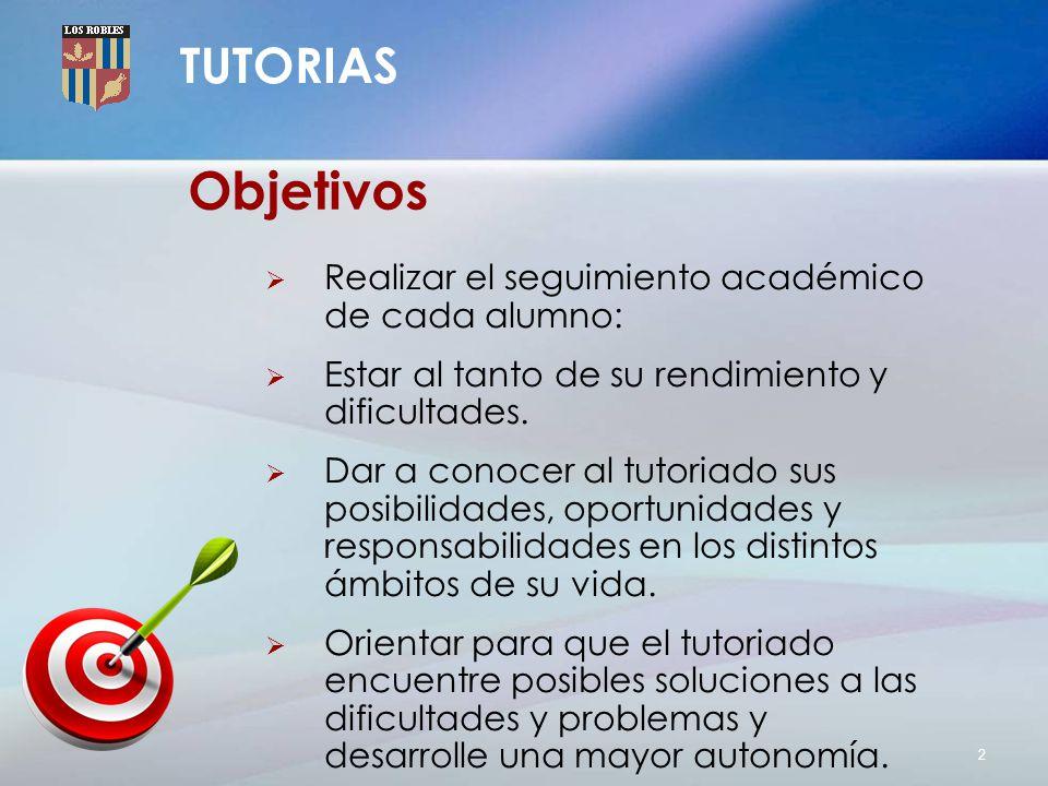 Objetivos TUTORIAS Realizar el seguimiento académico de cada alumno: