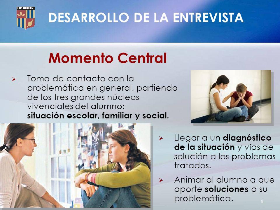 Momento Central DESARROLLO DE LA ENTREVISTA