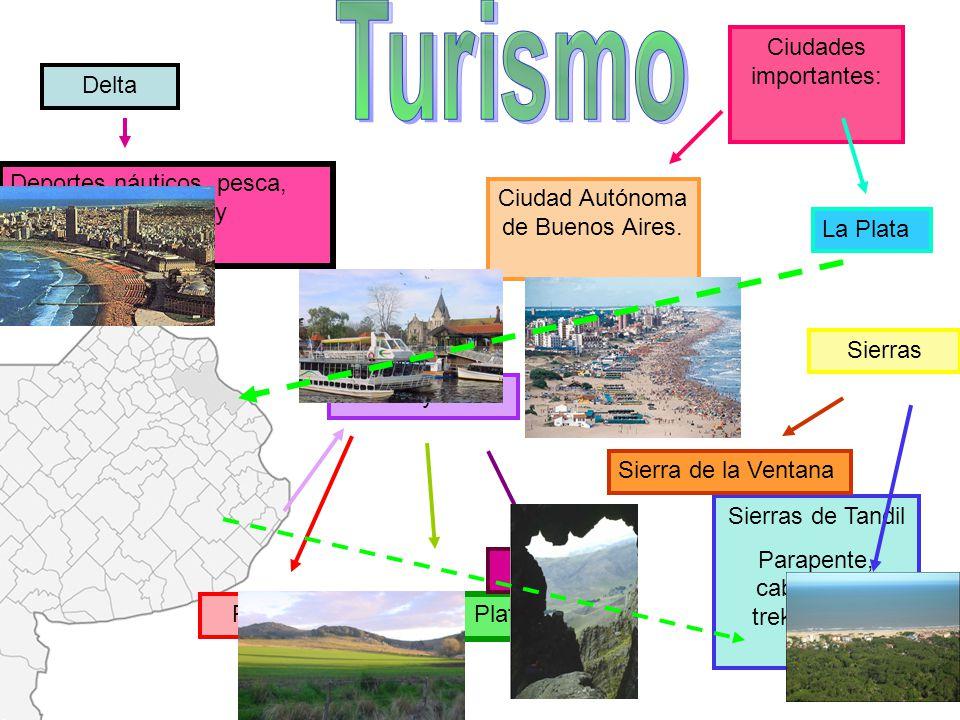 Turismo Ciudades importantes: Delta