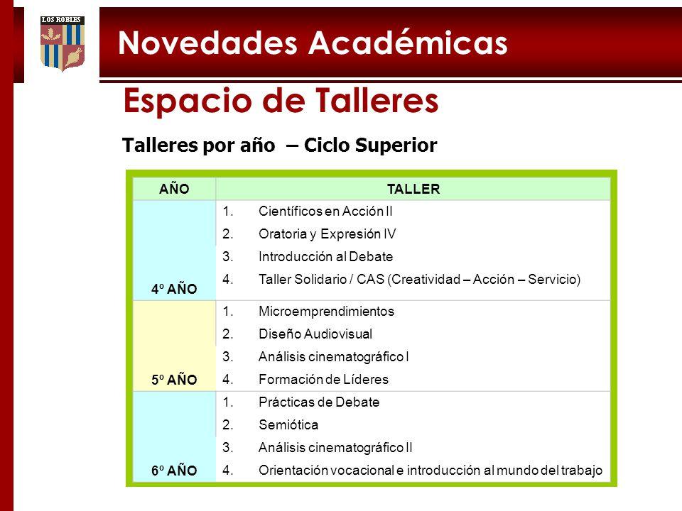Espacio de Talleres Novedades Académicas