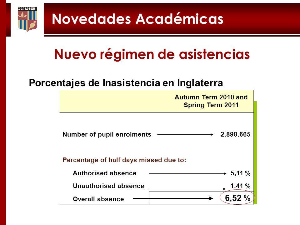 Novedades Académicas Nuevo régimen de asistencias