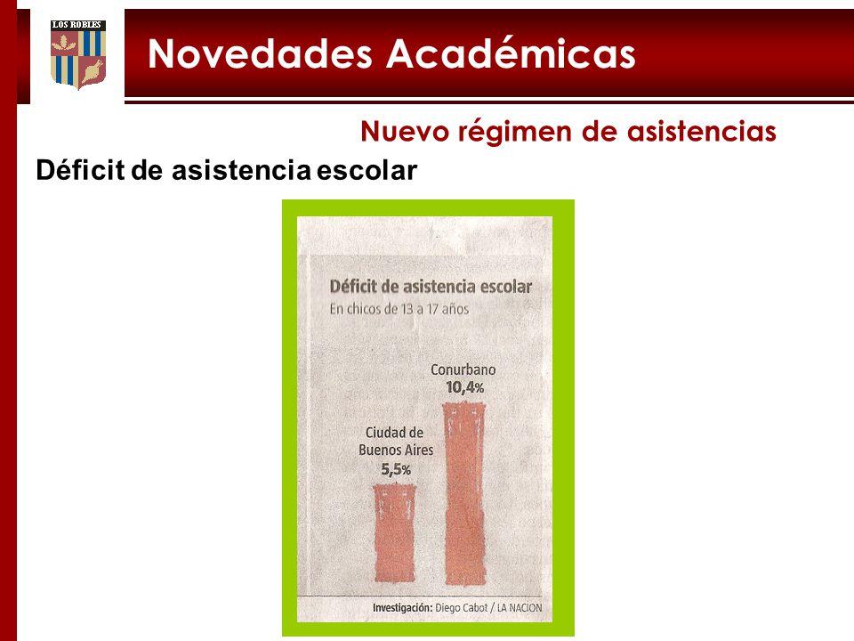 Déficit de asistencia escolar