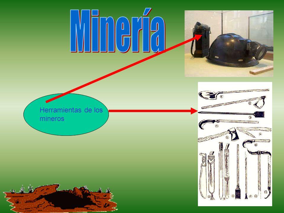 Minería Herramientas de los mineros