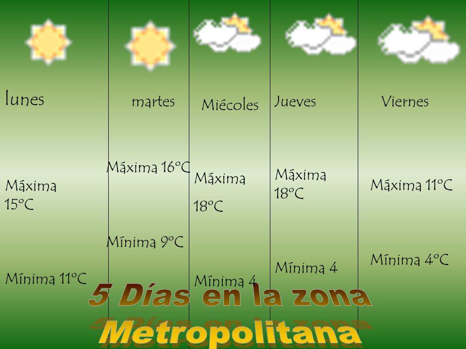 5 Días en la zona Metropolitana lunes martes Jueves Viernes Miécoles