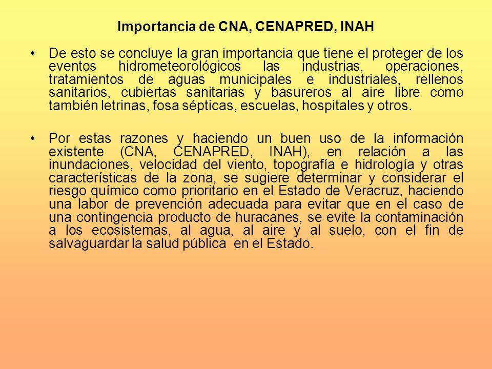 Importancia de CNA, CENAPRED, INAH