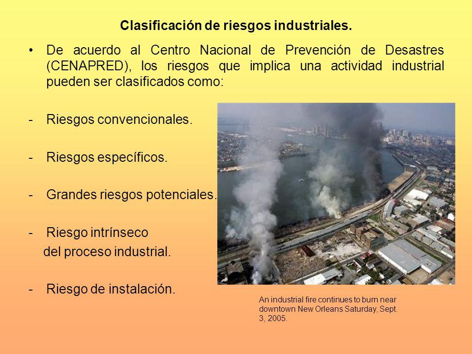 Clasificación de riesgos industriales.