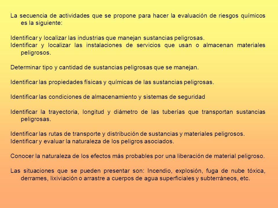 La secuencia de actividades que se propone para hacer la evaluación de riesgos químicos es la siguiente: