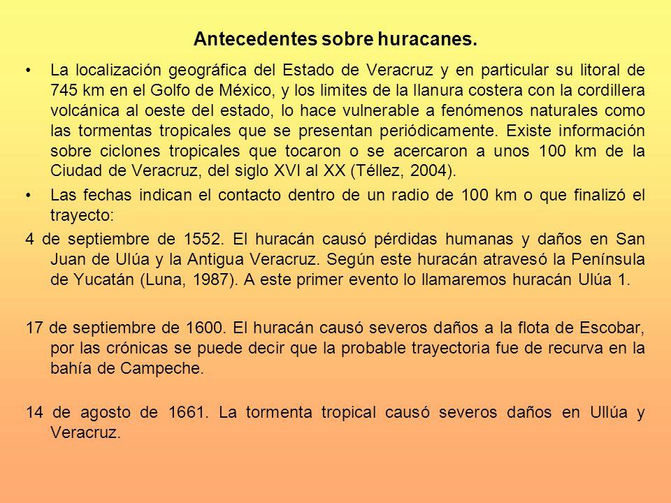 Antecedentes sobre huracanes.