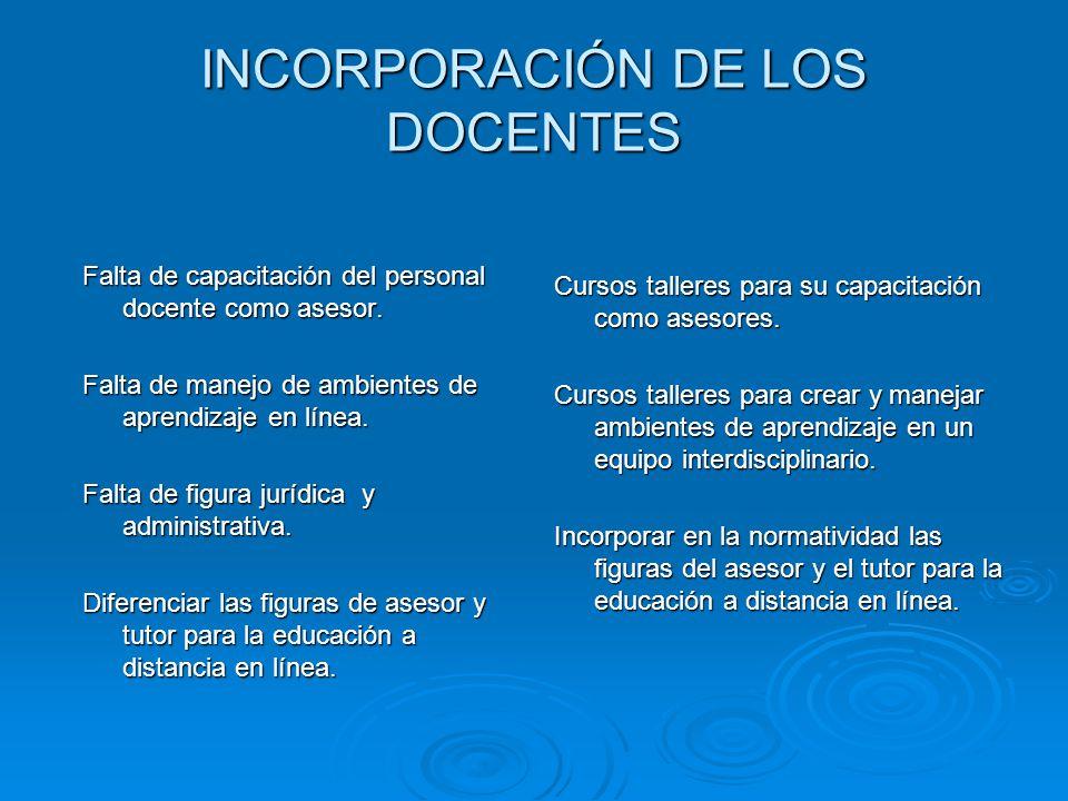 INCORPORACIÓN DE LOS DOCENTES