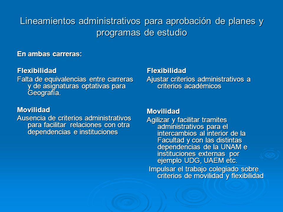 Lineamientos administrativos para aprobación de planes y programas de estudio