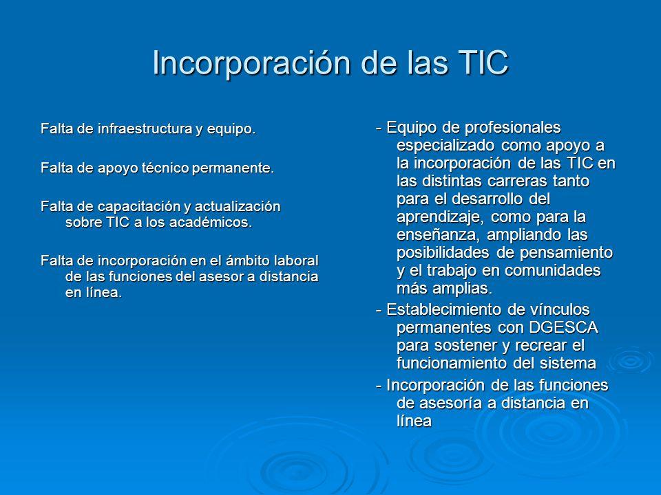 Incorporación de las TIC