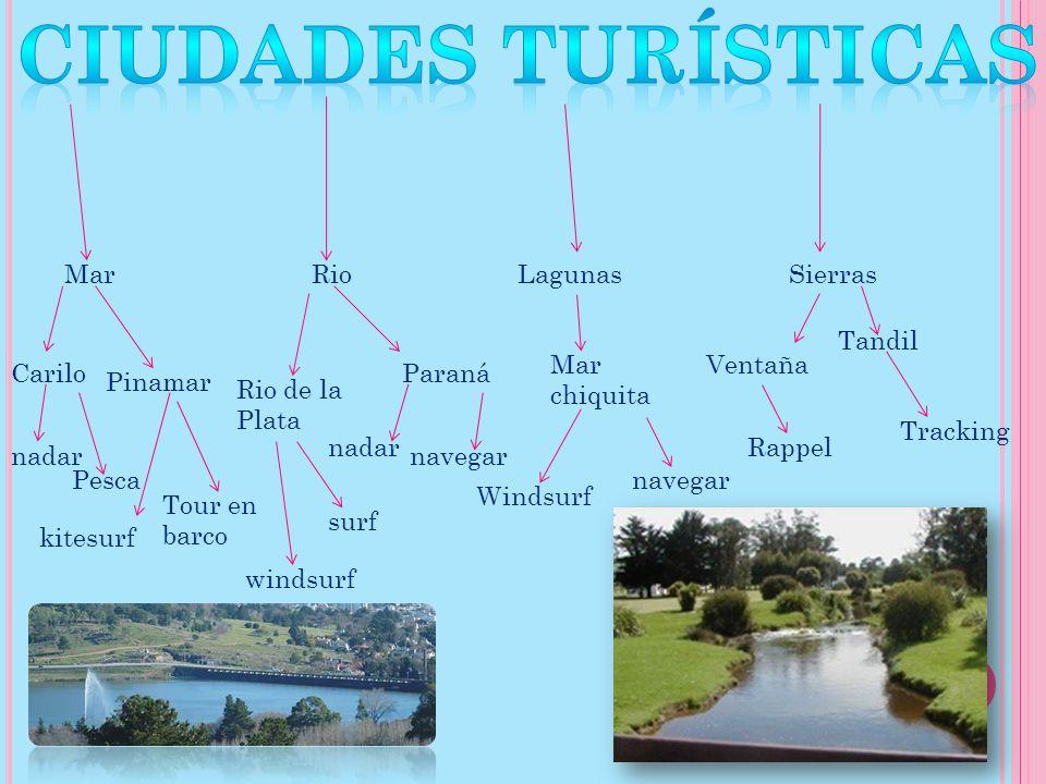 Ciudades turísticas Mar Rio Lagunas Sierras Tandil Mar chiquita