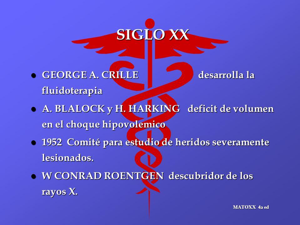 SIGLO XX GEORGE A. CRILLE desarrolla la fluidoterapia