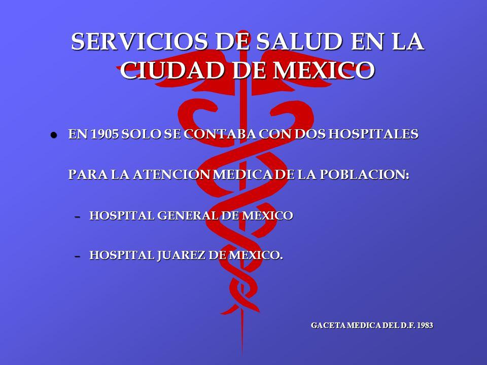 SERVICIOS DE SALUD EN LA CIUDAD DE MEXICO