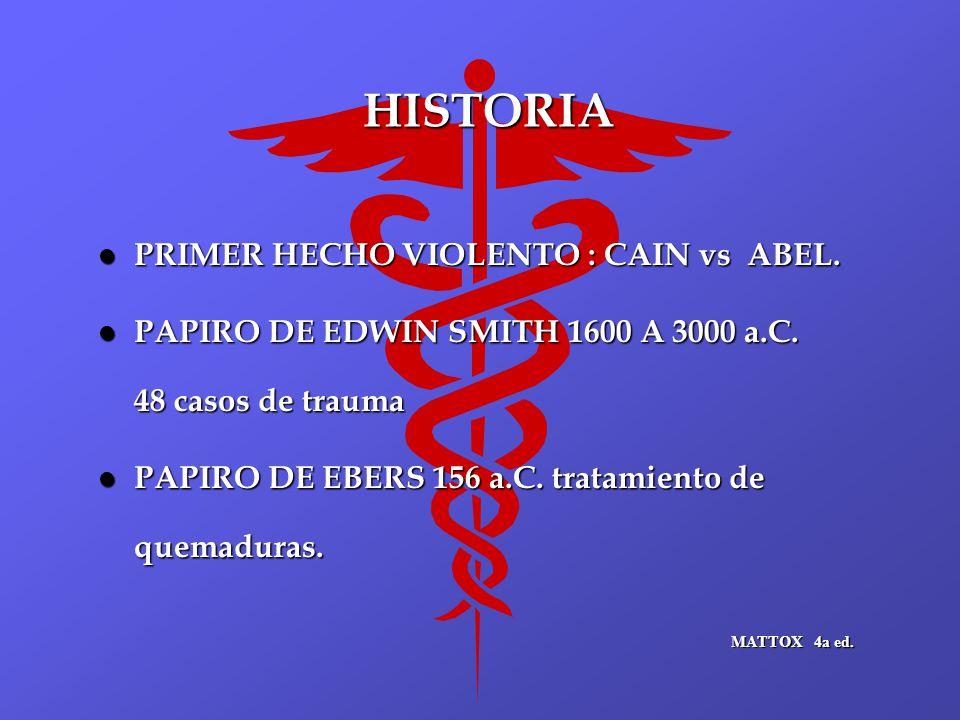 HISTORIA PRIMER HECHO VIOLENTO : CAIN vs ABEL.