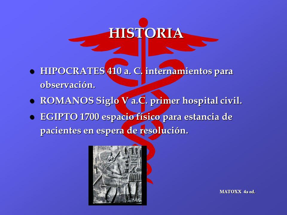 HISTORIA HIPOCRATES 410 a. C. internamientos para observación.