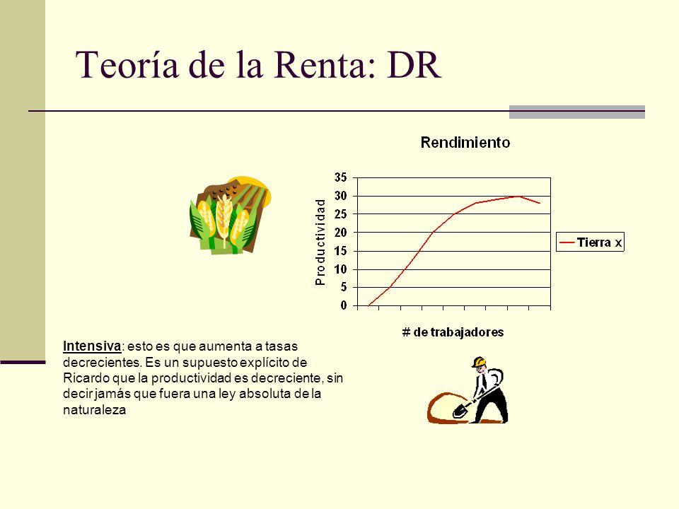 Teoría de la Renta: DR