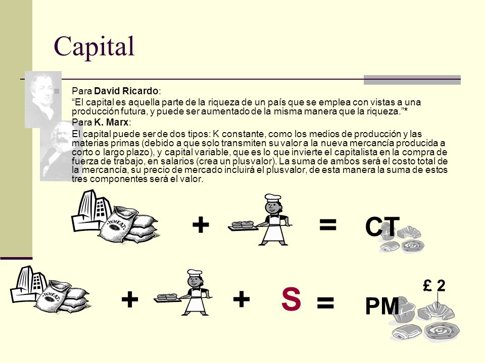 + = CT + + S = PM Capital £ 2 Para David Ricardo:
