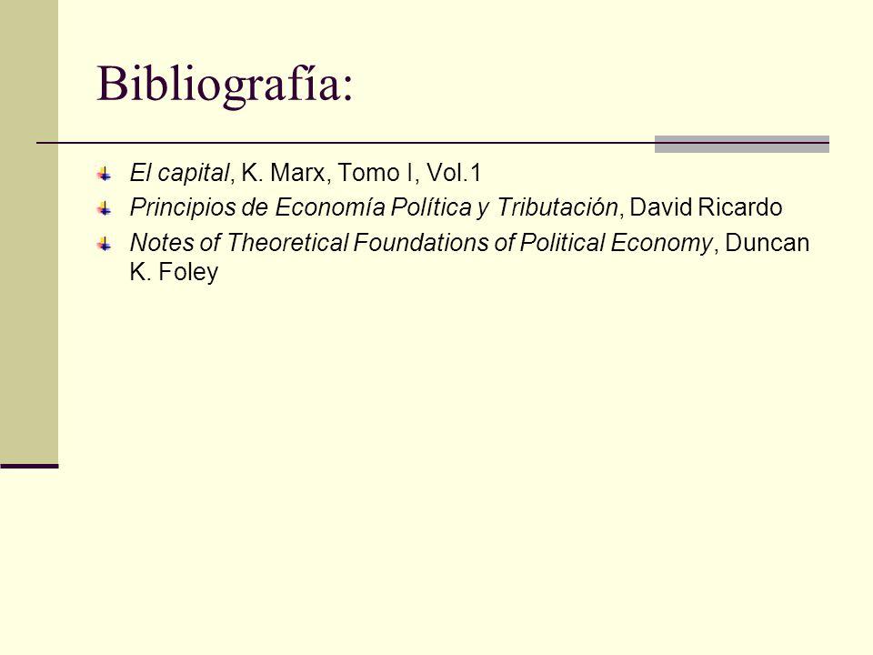 Bibliografía: El capital, K. Marx, Tomo I, Vol.1