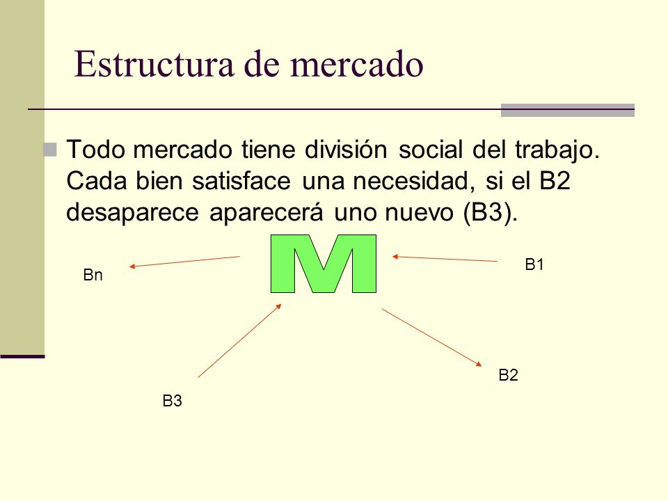M Estructura de mercado