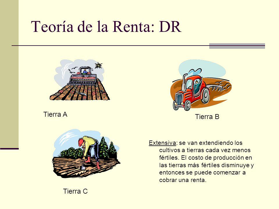Teoría de la Renta: DR Tierra A Tierra B Tierra C