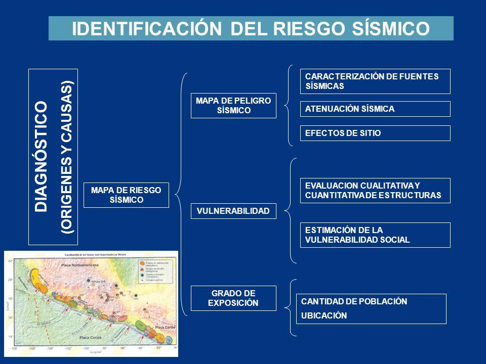 IDENTIFICACIÓN DEL RIESGO SÍSMICO MAPA DE PELIGRO SÍSMICO