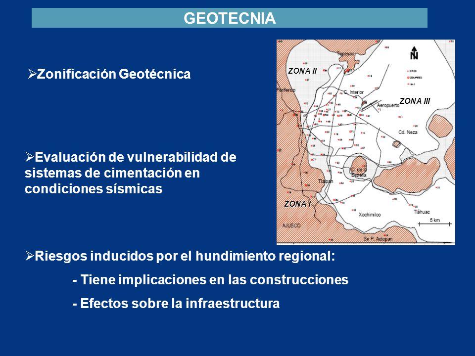 Zonificación Geotécnica