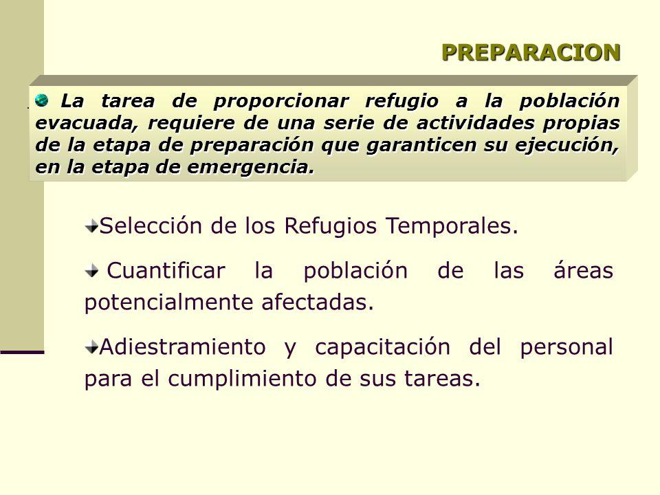 Selección de los Refugios Temporales.