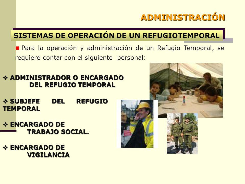 SISTEMAS DE OPERACIÓN DE UN REFUGIOTEMPORAL