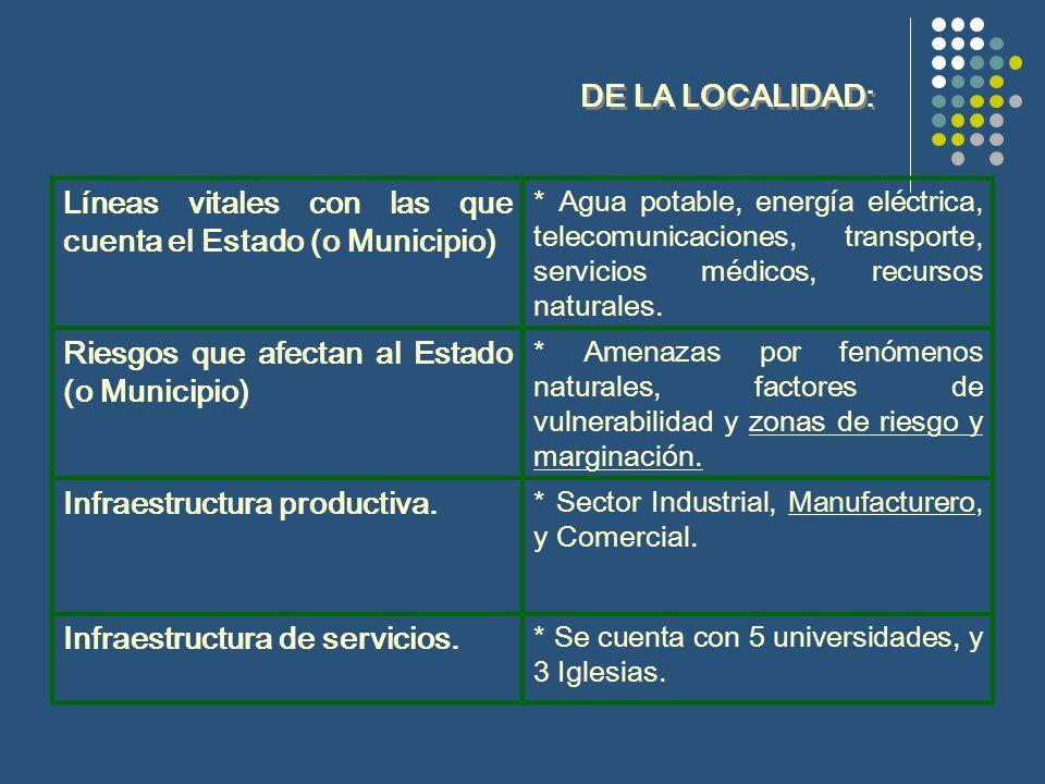 Líneas vitales con las que cuenta el Estado (o Municipio)