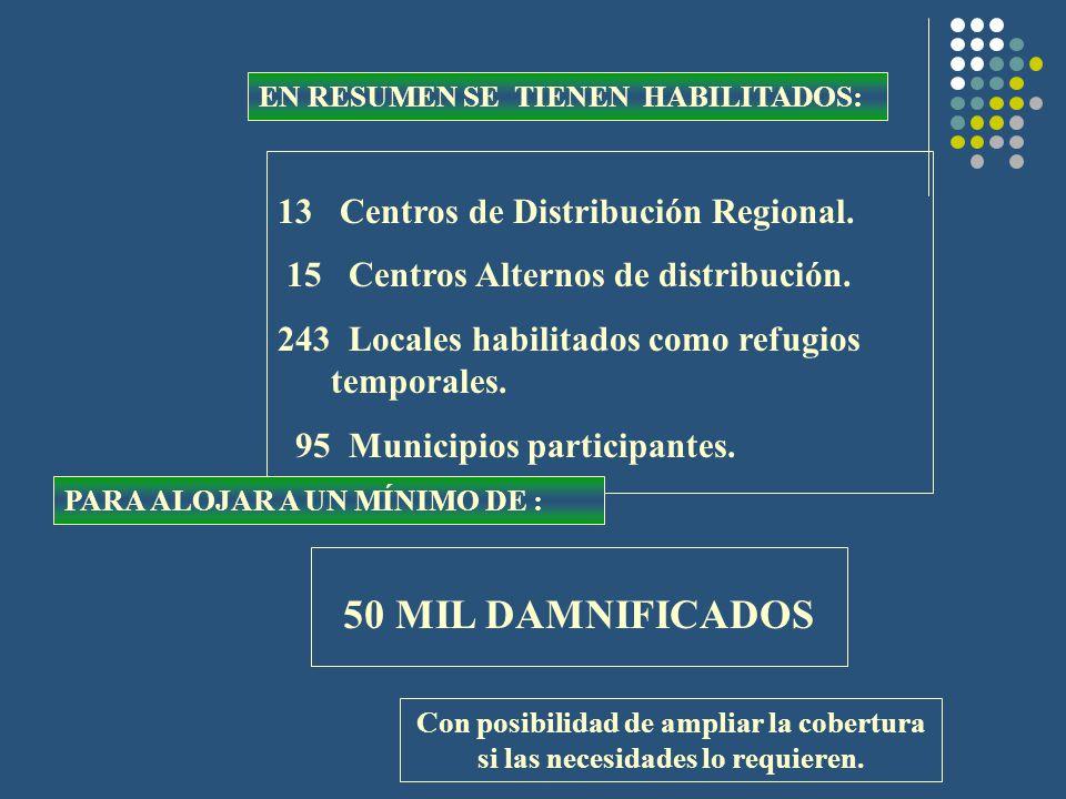50 MIL DAMNIFICADOS 13 Centros de Distribución Regional.