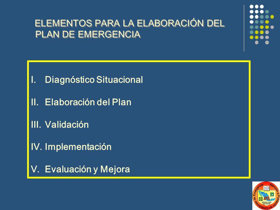 ELEMENTOS PARA LA ELABORACIÓN DEL PLAN DE EMERGENCIA